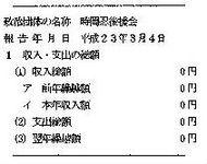 政治資金収支報告書 要旨 平成22年分