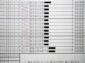 平成20年 祐祥会 政治資金収支報告書