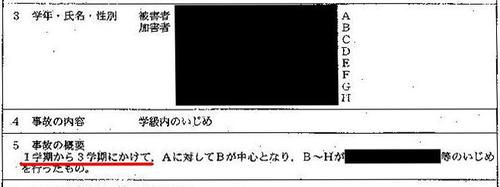 学年・氏名・性別 ほか