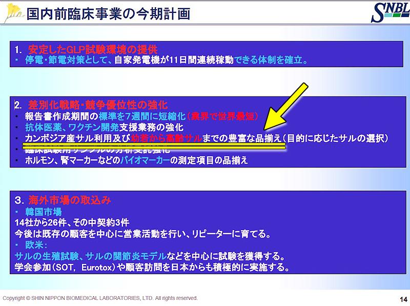 国内前臨床事業の今期計画(新日本科学)
