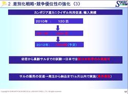 差別化戦略・競争優位性の強化 (3) (新日本科学)