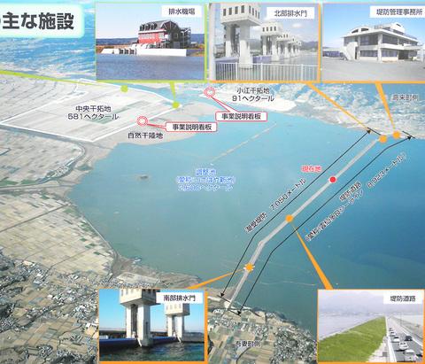 堤防上にある事業概要の説明看板