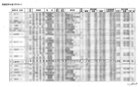 井本議員は請求の限度額となる677,376円