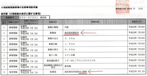 日本小型船舶検査機構の登録証明