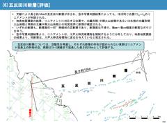 五反田川断層