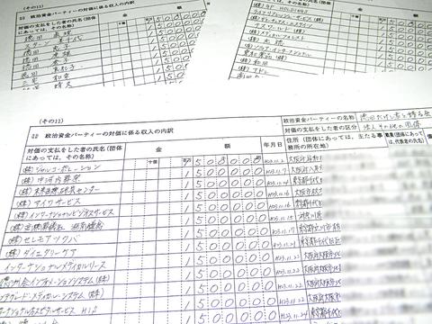 徳田毅政経研究会」収支報告書の一部
