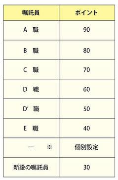 表1-2.jpg