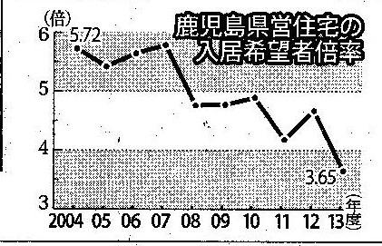 南日本新聞3