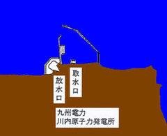 川内原発 取水口