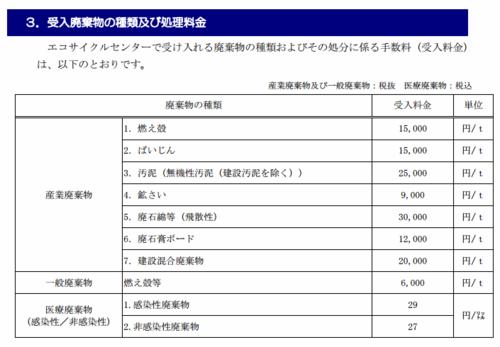 高知県の「エコサイクルセンター」