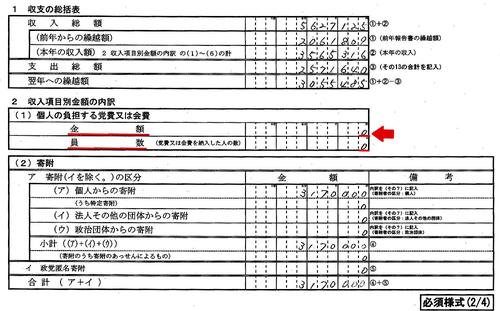 平成24年分の政治資金収支報告書
