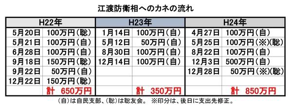 資金の流れ 1-thumb-600x219-11534.jpg