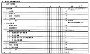 平成22年分の収支報告書 2