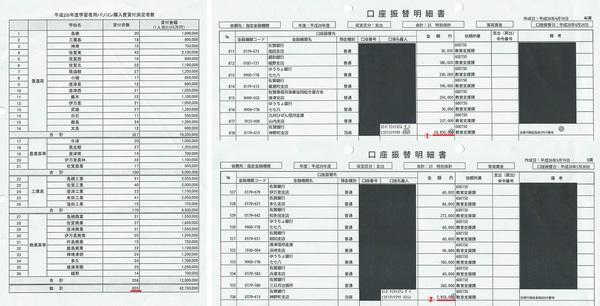 佐賀県学習者用パソコン購入費貸付金