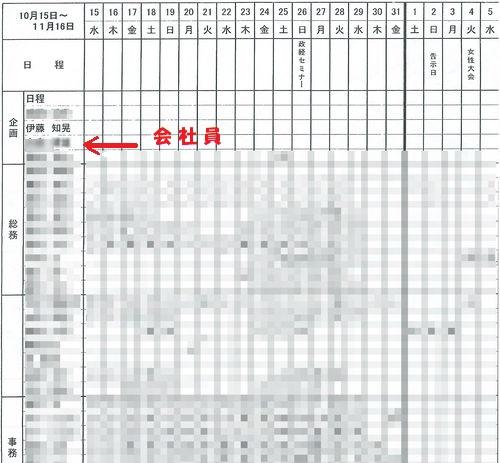 高島選対資料1