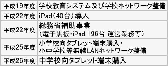 武雄市 H19~26.2.jpg