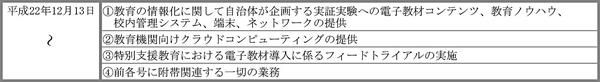 エデュアス3-3