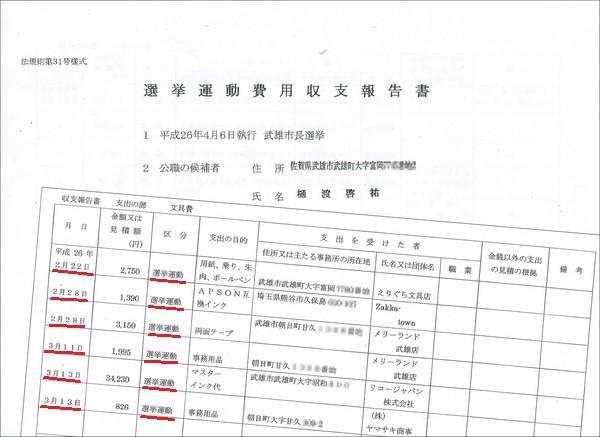 樋渡陣営の選挙運動費用収支報告書