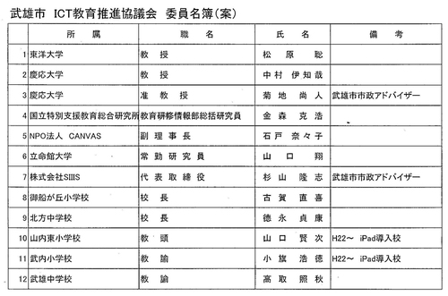 武雄市 ICT教育推進協議会 委員名簿(案)