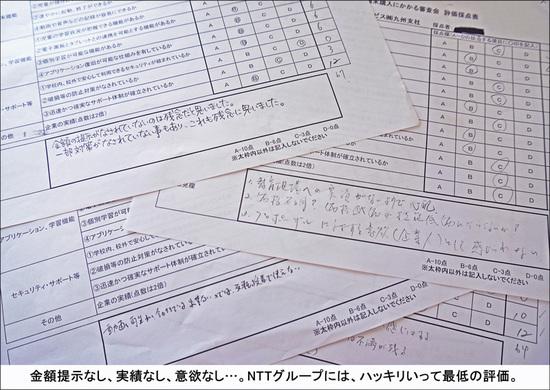 NTTデータカスタマーサービス