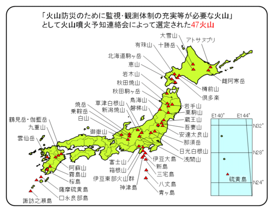 火山防災のために監視・観測体制の充実等の必要がある火山