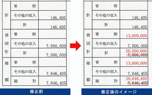 井上選挙収入.jpg