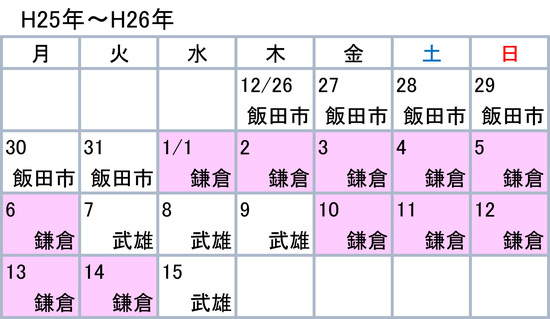 旅行日程12月・1月