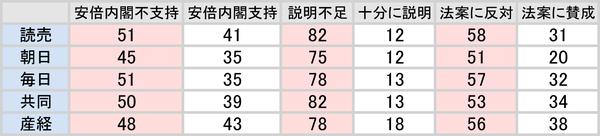 世論調査2.jpg