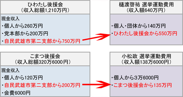 自民党武雄第2支部1.jpg