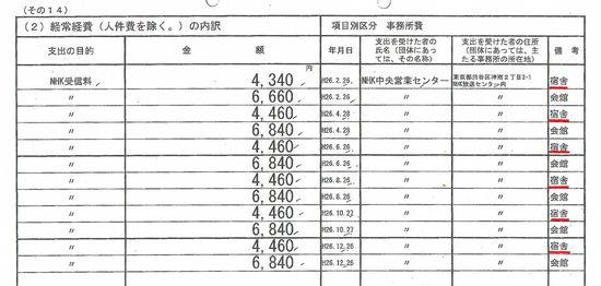 NHK 受信料
