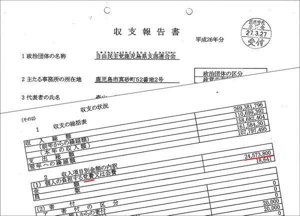 県連の収支報告書(26年分)