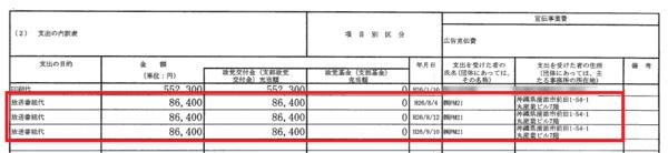 平成26年分の『政党交付金使途等報告書』