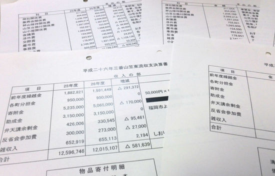 福岡市に提出された「東流」の決算報告書