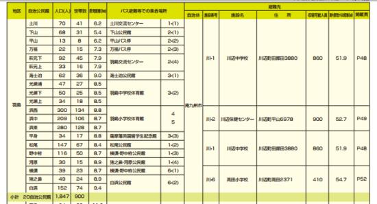 避難計画 いちき串木野.png