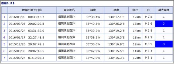 震源リスト.png