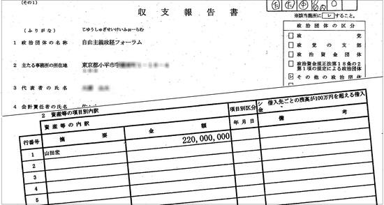 山田氏側団体 収支報告書