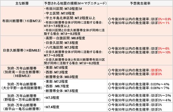 断層帯1-1.jpg