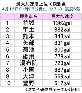 防災科学研1-1.jpg