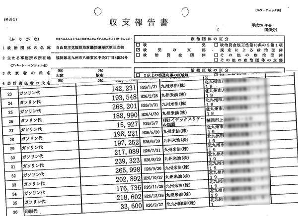 20160407収支報告書-2