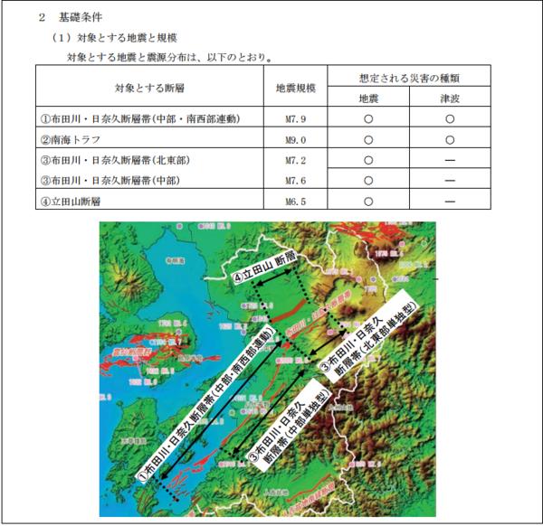 地震規模予測.png