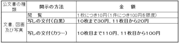 東京都手数料.png