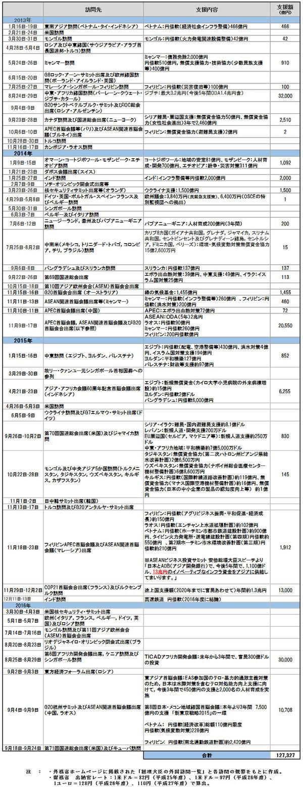 abe_siengaku.jpg