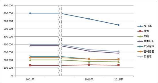 1-グラフ.jpg