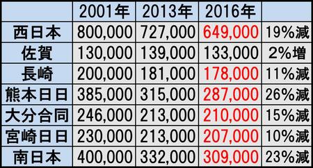 地方紙九州1.jpg