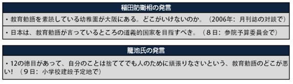 1-教育勅語発言.png