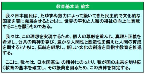 1-教育基本法前文.png