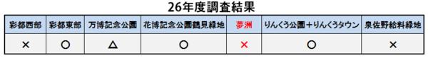 1-調査1.png