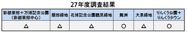 1-調査2.png