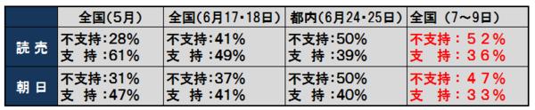 1-支持率表.png