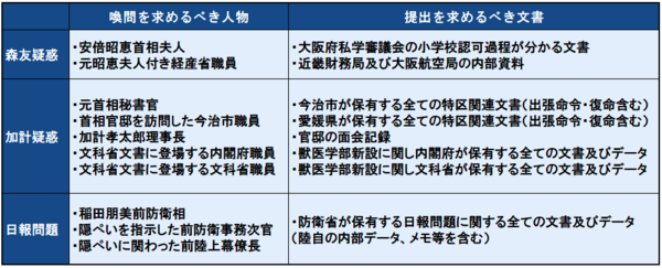1-国政調査権.png